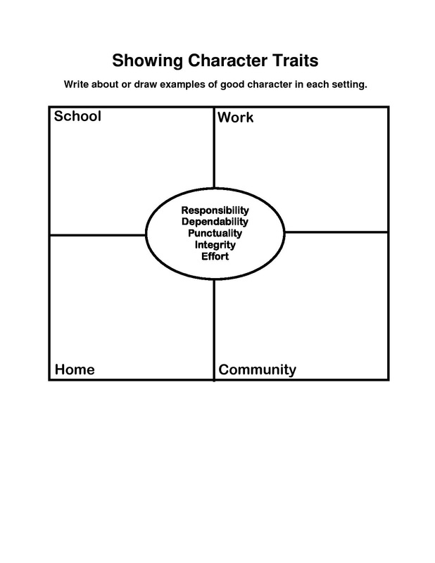 Worksheets and Graphic Organizers PCS Elementary Counselors – Self Awareness Worksheets